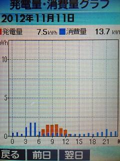 20121111graph.jpg