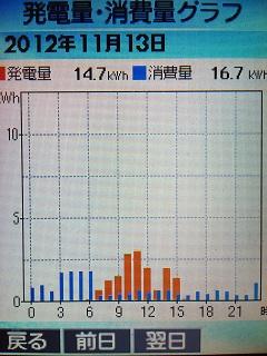 20121113graph.jpg