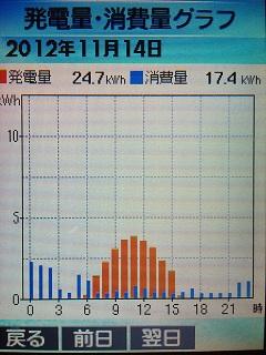 20121114graph.jpg