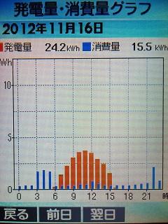 20121116graphA.jpg