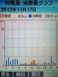 20121117graph.jpg