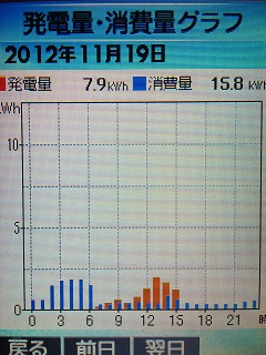 20121119graph.jpg