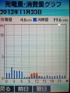 20121123graph.jpg