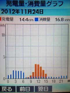 20121124graph.jpg