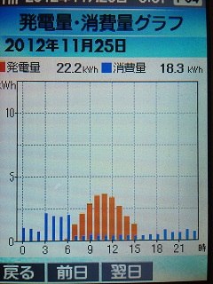 20121125graph.jpg