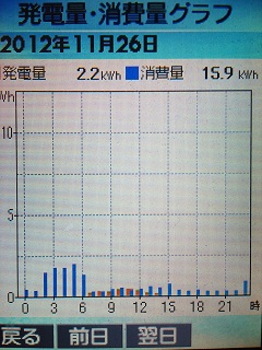 20121126graph.jpg