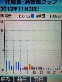 20121128graph.jpg