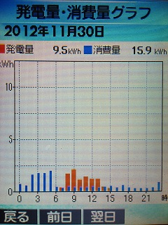 20121130graph.jpg