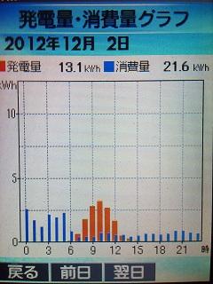 20121202graph.jpg