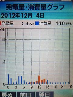 20121204graph.jpg