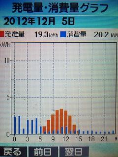 20121205graph.jpg