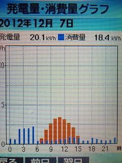 20121207graph.jpg