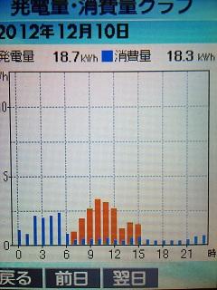 20121210graph.jpg