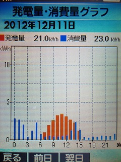 20121211graph.jpg