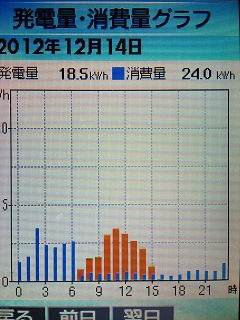 20121214graph.jpg