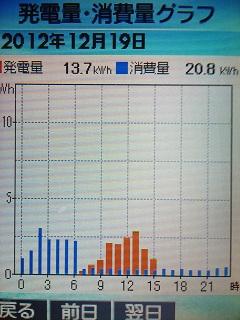 20121219graph.jpg