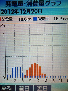 20121220graph.jpg
