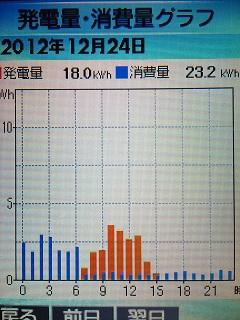 20121224graph.jpg