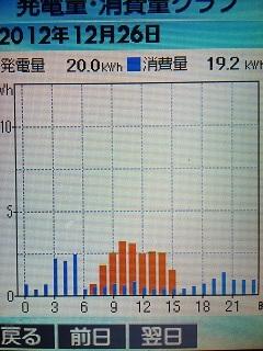 20121226graph.jpg