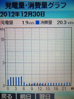 20121230graph.jpg