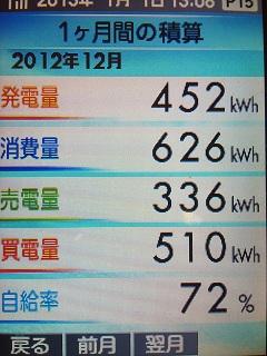 201212sekisan.jpg