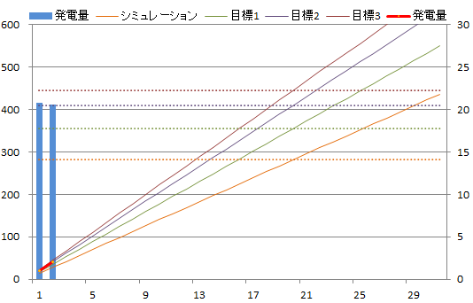 20130102sum.png