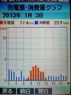 20130103graph.jpg