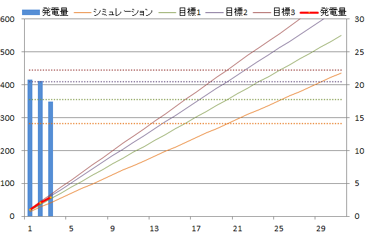20130103sum.png