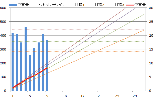 20130109sum.png