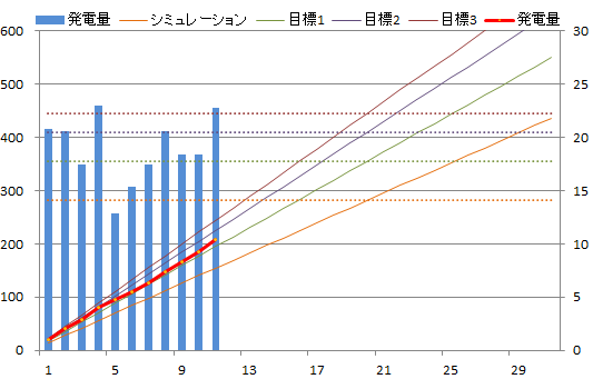 20130111sum.png
