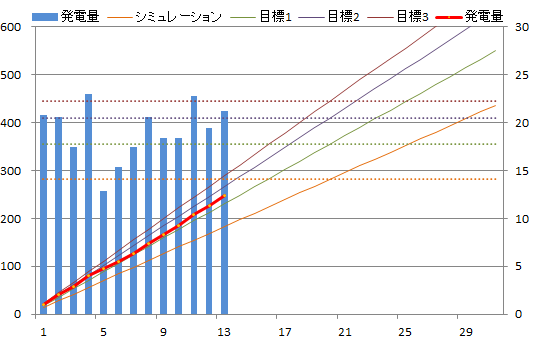 20130113sum.png