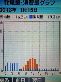 20130115graph.jpg