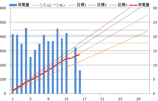 20130116sum.png