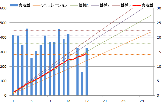 20130117sum.png