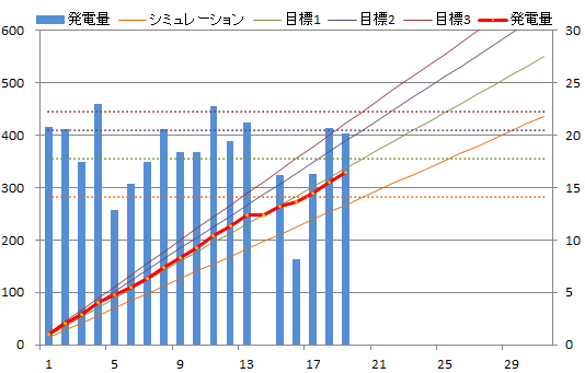 20130119sum.png