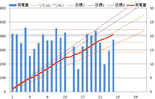 20130124sum.png