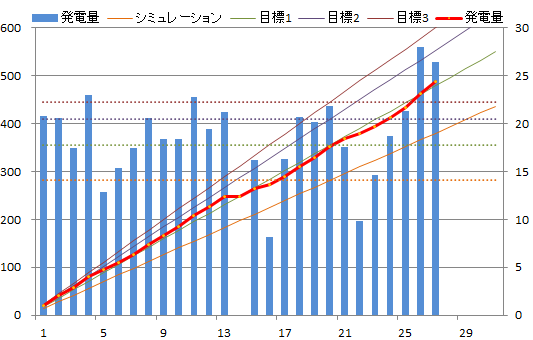 20130127sum.png