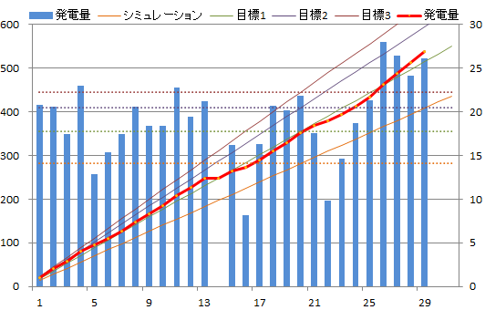 20130129sum.png