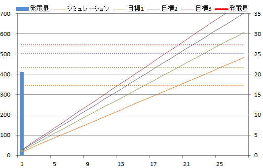 20130201sum.png