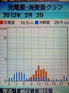 20130202graph.jpg