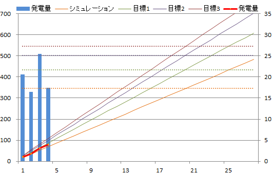 20130204sum.png