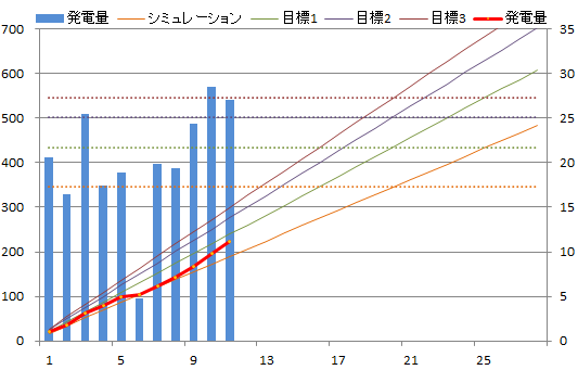 20130211sum.png