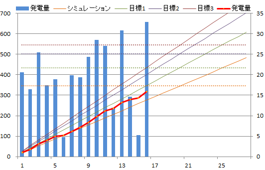 20130216graph.png