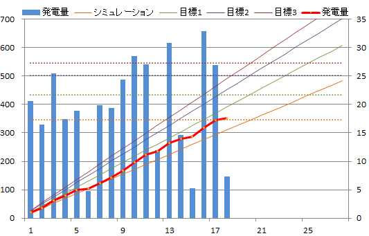 20130218graph.png