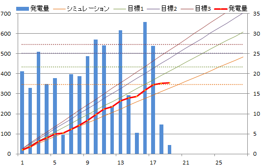 20130219graph.png