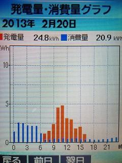 20130220graph.jpg