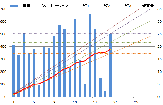 20130220graph.png