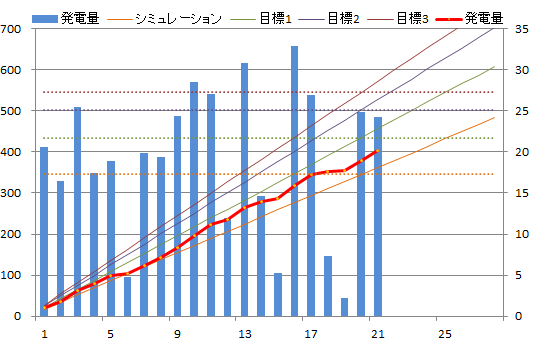 20130221graph.png