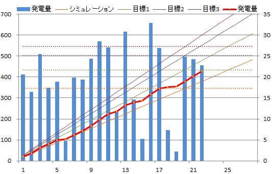 20130222graph.png