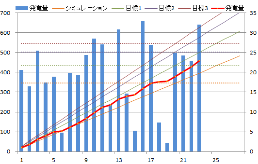 20130223graph.png